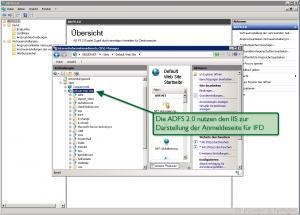 ADFS 2.0 mit IIS