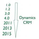 CRM_versionen