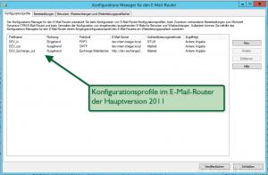 Screenshot der Router Profile imKonfigurations-Manager für den E-Mail-Router Dienst